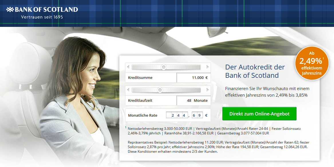 Banc of Scotland Autokredit