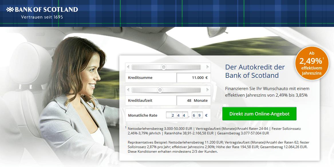 Banc of Scotland Autokredit