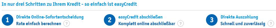 easyCredt 3Schritte zum Kredit